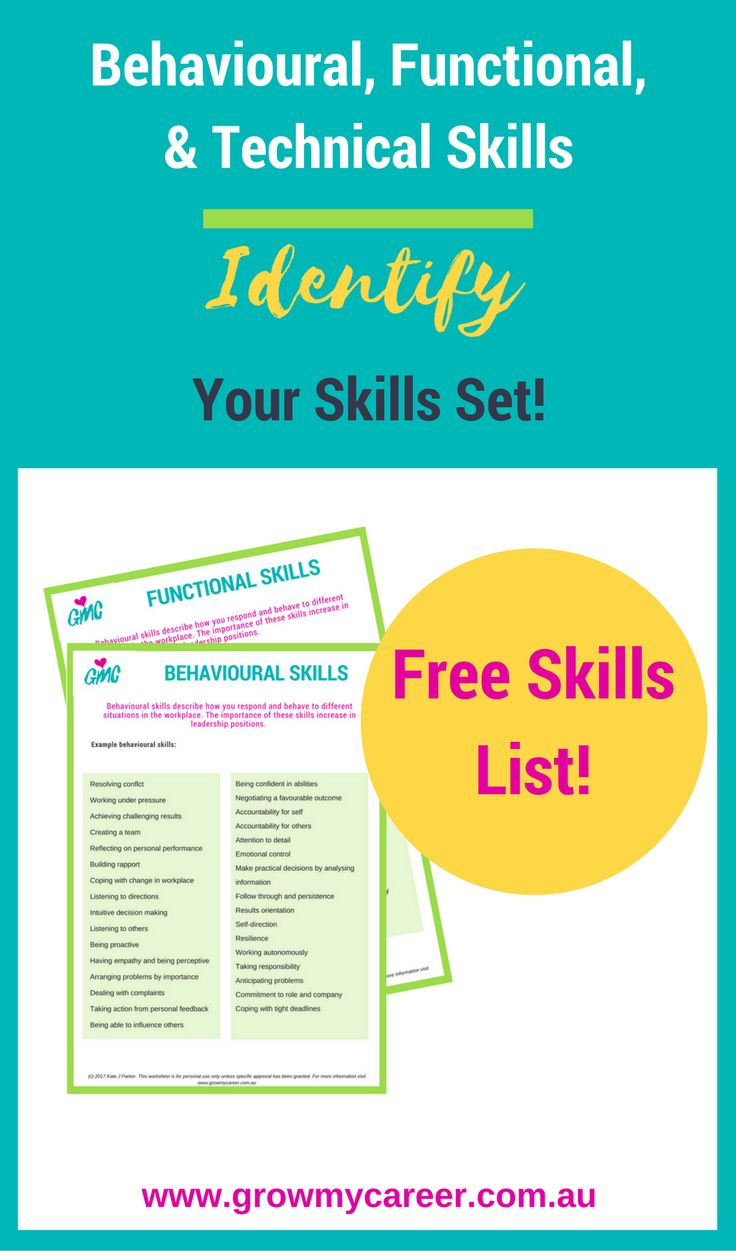 Identify your skills set with this list of behavioural and functional skills.