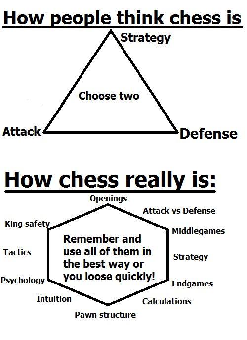 25 best Life Hacks images on Pinterest 1000 life hacks, Life tips - chess score sheet