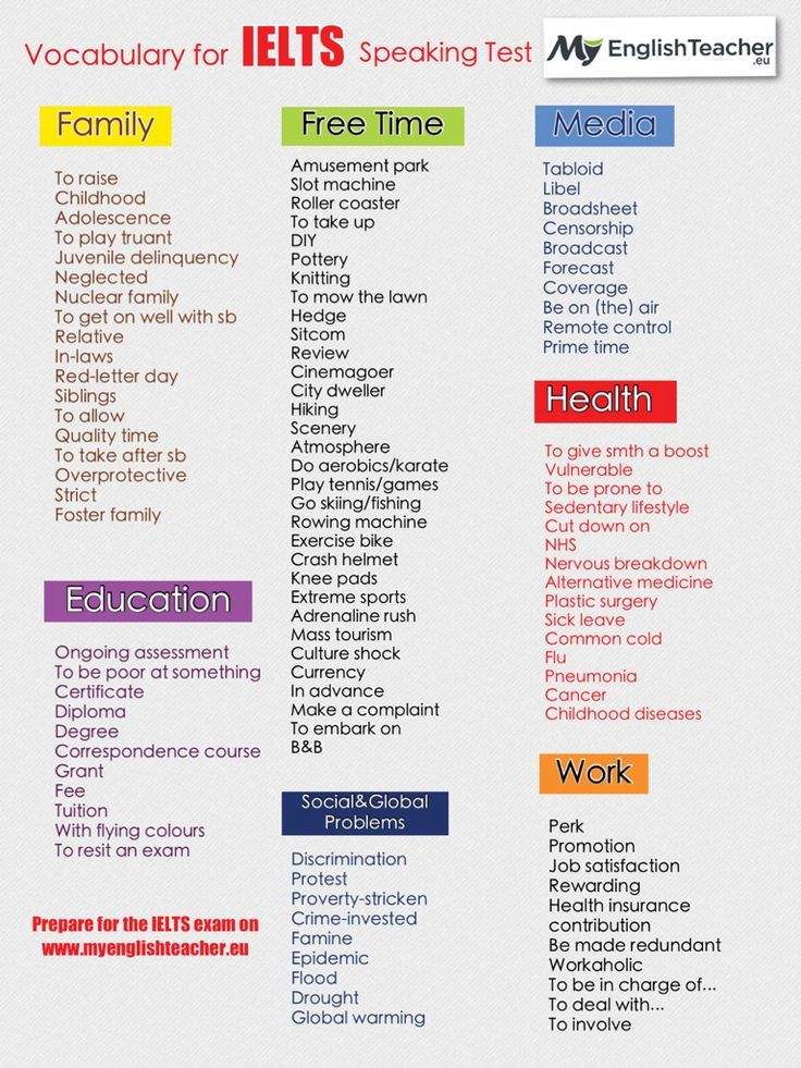 english vocabulary for ielts speaking test
