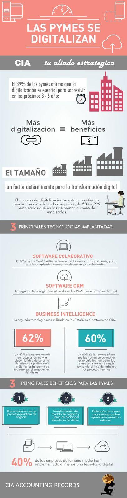 SERVICIOS CONTABLES: DIGITALIZACIÓN DE LAS PYMES