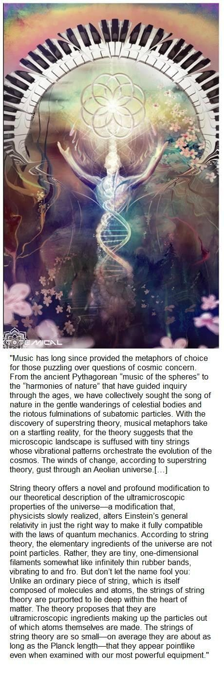 "— Brian Greene, The Elegant Universe: Superstrings, Hidden Dimensions, and the Quest for the Ultimate Theory https://www.facebook.com/BrianGreenePhysicist?directed_target_id=0  ~ artwork: ""Floating Through Sakura"" by Totemical https://www.facebook.com/pages/Totemical/119162638148585?directed_target_id=0"