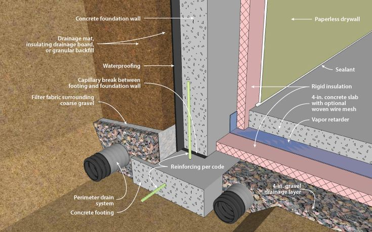 Ornl concrete basement wall with interior insulation for Insulating basement floor before pouring