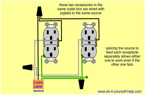 Do It Yourself Wiring Diagrams