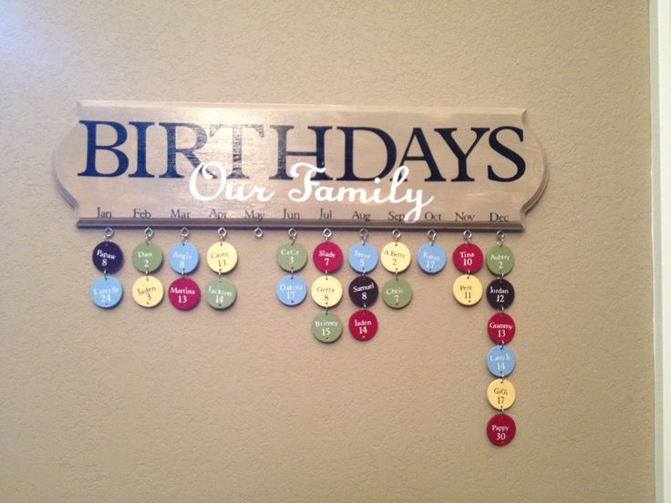 Our Family Birthday Sign I Made With My Cricut And Wood
