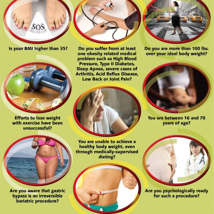 #Obesity Surgery and  #WeightLoss Treatments Weight-Loss Medications, #Bariatric Surgery Gastroplasty, Lap Banding, Sleeve Gastrectomy ,Gastric Bypass Surgery for Obesity