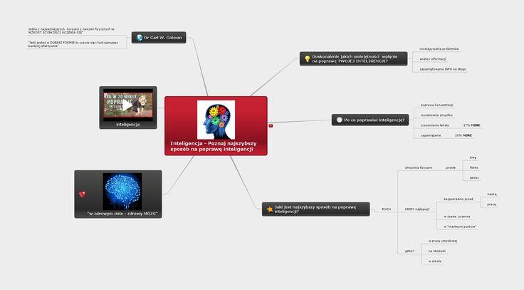 Inteligencja - Poznaj najszybszy sposób na poprawę inteligencji kasia szafranowska, SzybkaNauka.PRO http://www.youtube.com/watch?v=bSK8Htasgow