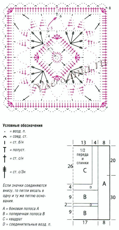 Квадрат, связать цепочку из 5 возд. п. и сомкнуть в кольцо 1 соед. ст. Вязать по схеме круговыми рядами. Каждый круговой ряд начинать по схеме с начальных возд. п. и заканчивать 1 соед. ст. или 1 ст. с/Зн соответственно. Выполнить 1 раз с 1-го по 7-й круговой р., затем выполнить 8-й р., при этом начать новой нитью на углу квадрата.