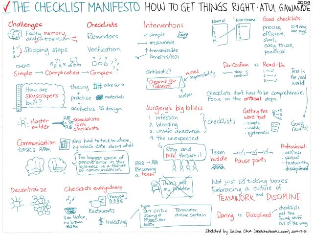 Best Visual Thinking Images On   Kaizen Index Cards