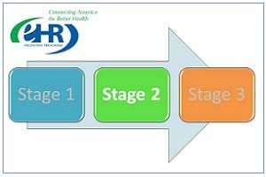 Meaningful Use Stage 1 Criteria #meaningful #use #stage #1, #meaningful #use #checklist, #meaningful #use #stage #1 #criteria http://ireland.remmont.com/meaningful-use-stage-1-criteria-meaningful-use-stage-1-meaningful-use-checklist-meaningful-use-stage-1-criteria/  # Meaningful Use Stage 1 The CMS Medicare and Medicaid EHR Incentive Programs provide a financial incentive for eligible participants that become meaningful users of certified EHR technology. By implementing certified EHRs…