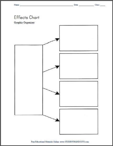 Graphic Organizers on flow chart blank printable concept maps