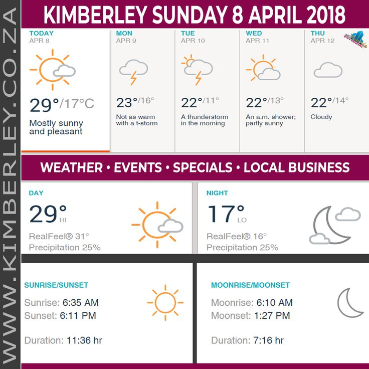 KimberleyToday, Sunday 08/04/2018 - http://www.kimberley.org.za/kimberleytoday-sunday-08-04-2018/?utm_source=PN&utm_medium=Pinterest+History+KImberley.org.za&utm_campaign=NxtScrpt%2Bfrom%2BKimberley+City+Info - 🗓#KimberleyToday, Sunday 08/04/2018  🌤 Today: Nice with sunshine mixing with some clouds. 🌔 Tonight: Mainly clear. 🌟 Max UV Index: 6 ⛈ Thunderstorms: 24% 🌬 Wind: NE 9 km/h 🌬
