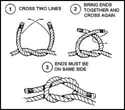14 best knots images on pinterest knots rope knots and sailor knot rh pinterest com macrame square knot diagram macrame square knot diagram