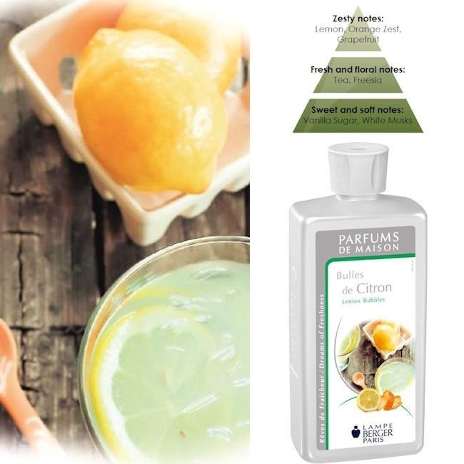 Lemon Bubbles Lampe Berger Fragrance - Style of Life with fragrance triangle.