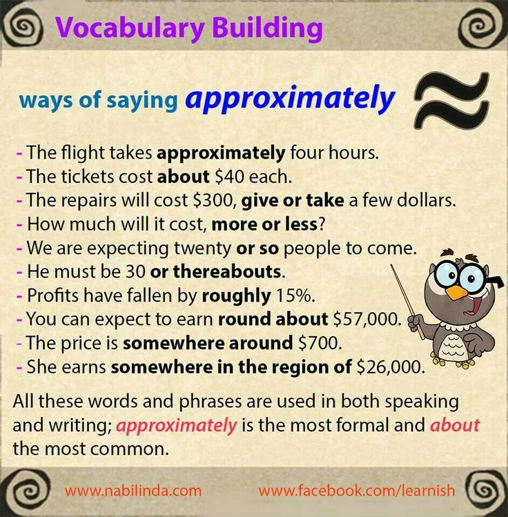.Synonyms for APPROXIMATELY (for advanced learners)