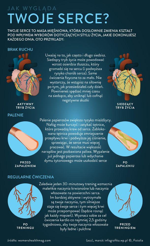 W przypadku własnego zdrowia powiedzenie: czego oko nie widzi, tego sercu nie żal, kompletnie się nie sprawdza. #health #heart #addictions #zdrowie #serce #nałogi #papierosy #brakruchu