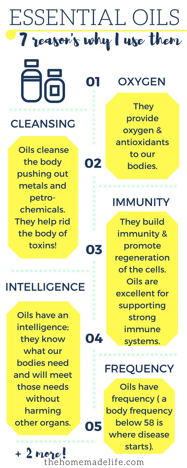 Manage Dementia's Side Effects with These 7 Essential Oils