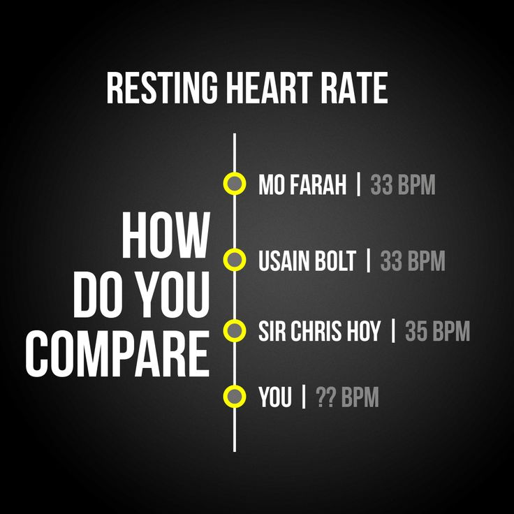 How do you compare? Jabra Sport Pulse is optimized for all runners with features such as a built-in heart rate monitor and will help to analyse your fitness level.