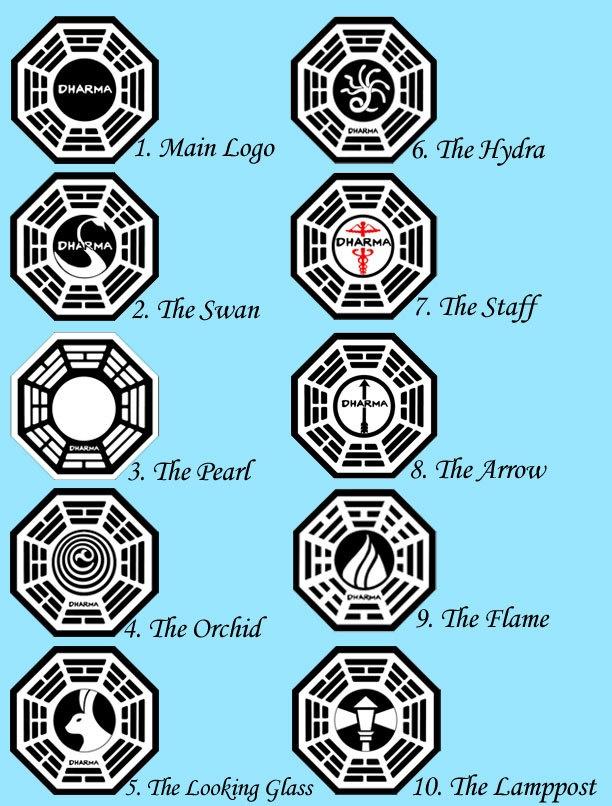 The Dharma Initiative Plugs - 1 Pair - Sizes 2g, 0g, 00g, 7/16, 1/2, 9/16, 5/8, 3/4, 7/8 & 1. $19.95, via Etsy.
