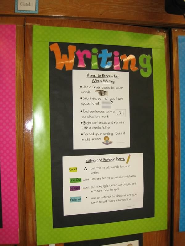 Classroom Decor Charts ~ Writing and editing information for students