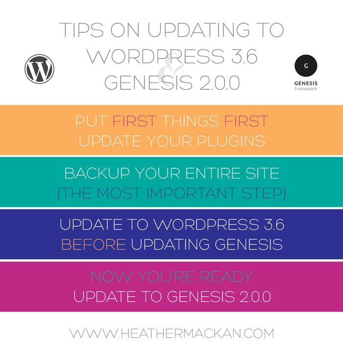 Tips on updating your site to Wordpress 3.6 & Genesis 2.0 || Heather Mackan