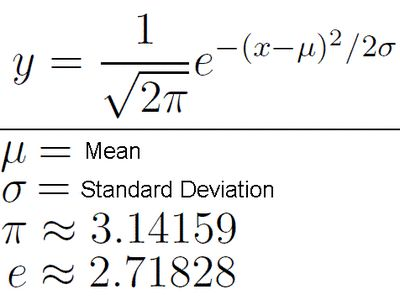 http://statistics.about.com/od/Formulas/ss/The-Normal-Distribution-Or-Bell-Curve.htm