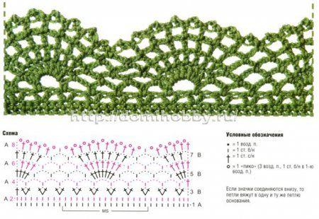 New crochet patterns with charts: Patterns Charts, Charts Crochet, Crochet Choker Patterns, Free Crochet, Crochet Border Patterns, Crochet Edge Patterns Stitches, Crochet Stitches, Crochet Patterns, Crochet Charts