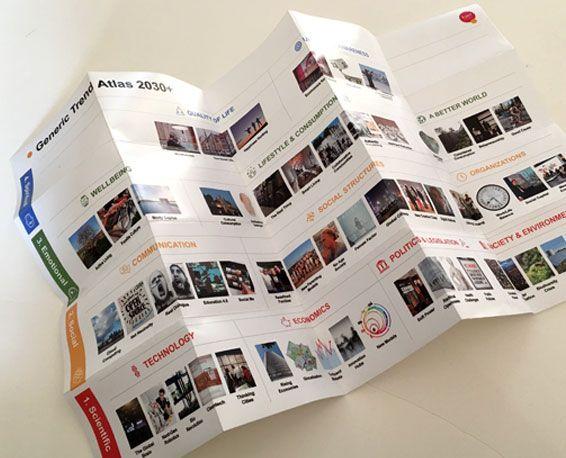 Kjaer-Global-Trend-Atlas-Trend-Management-Postcards-Kjaer-Global.jpg (566×458)