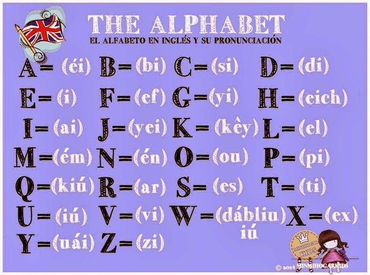 Best 25 Alfabeto en ingles pronunciacion ideas on Pinterest