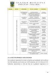 Resultado de imagen para plan sectorial de educacion espinal
