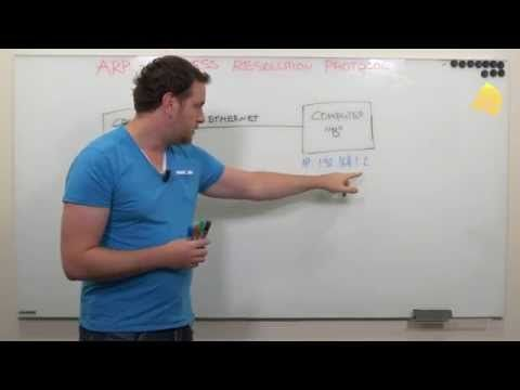 Address Resolution Protocol (ARP) Explained - YouTube ITN 5.2.1