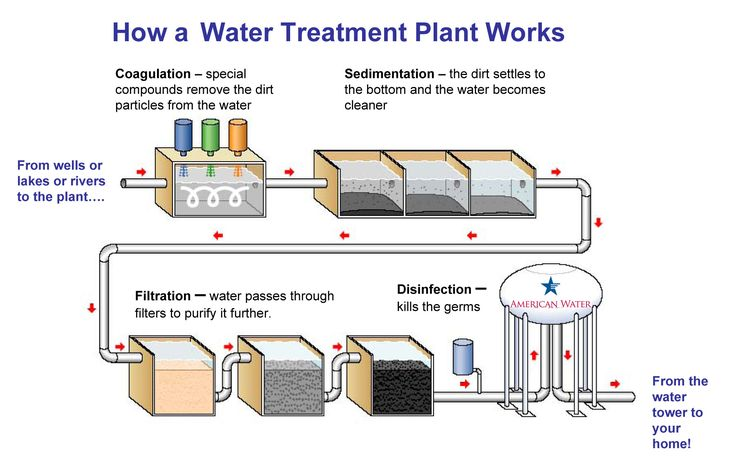scientific method and drinkable fresh water Solar-powered water desalination science  how can seawater from the oceans be turned into fresh water that is suitable  for the method you are using and.