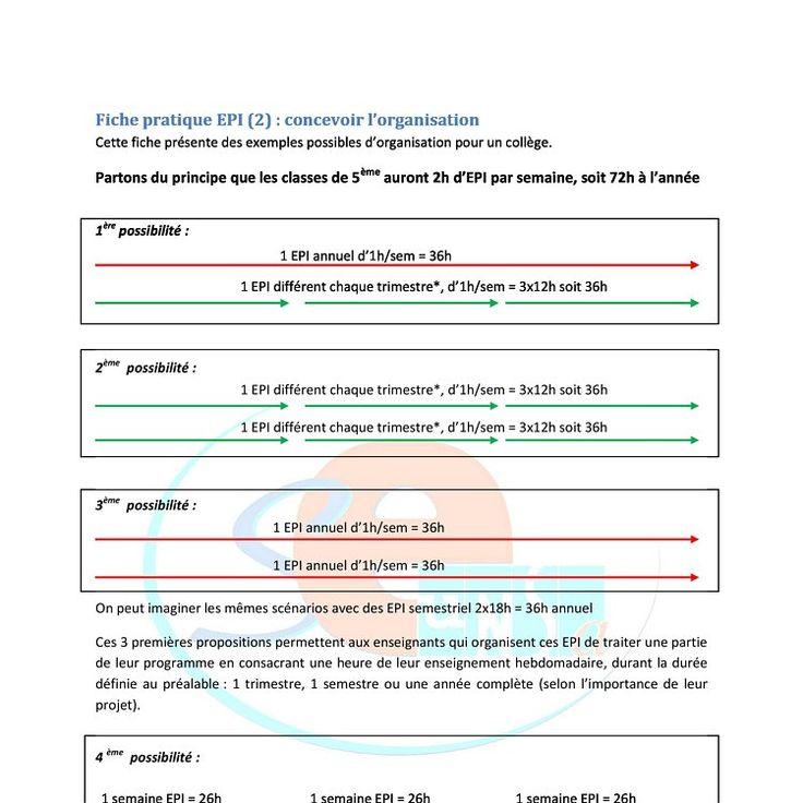 Fiche pratique EPI 2 modeles d organisation | Pearltrees