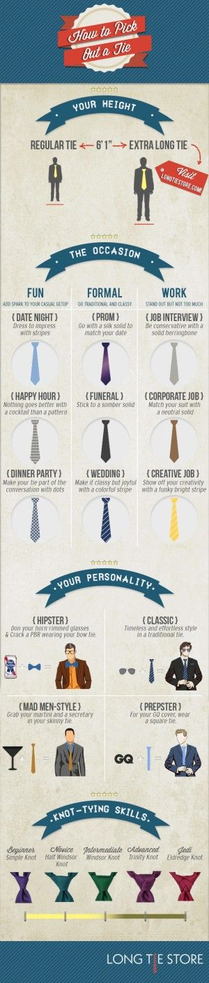 useful guide to pick the right tie for any occasion, how to pick a tie infographic