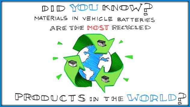 RECYCLE BATTERIES FROM AUTOS, BOATS, ATV'S, GOLF CARTS, MOTORCYCLES, AND LAWN TRACTOR MOWERS! Use this site to find a location near you!