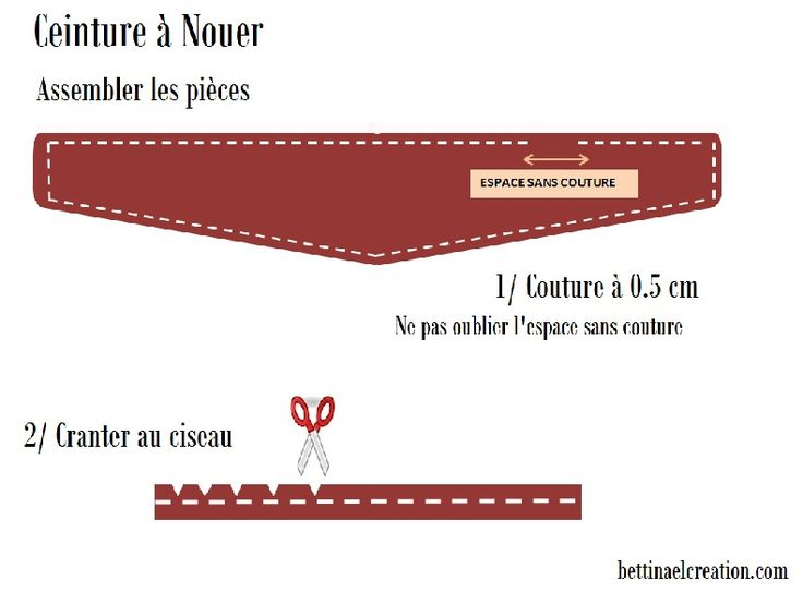 Bettinael.Passion.Couture.Made in france: Couture pour débutants : Ceinture Large à Nouer