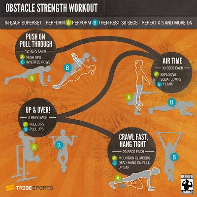Smith and Blessings: Tribesports: Rugged maniac Workout