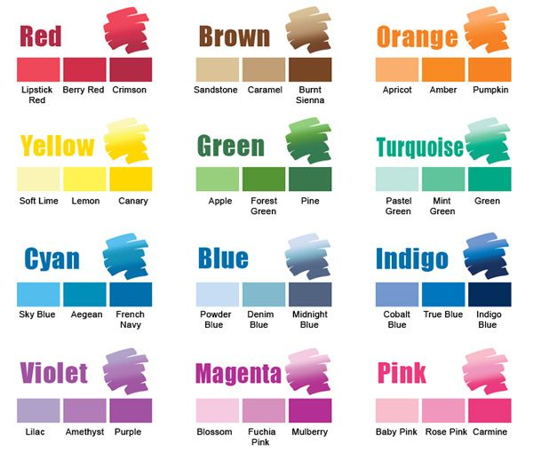 Tips On Blending Great Colors With Beige: ProMarker Blend Sets, Set Of 3 ProMarkers In Matching