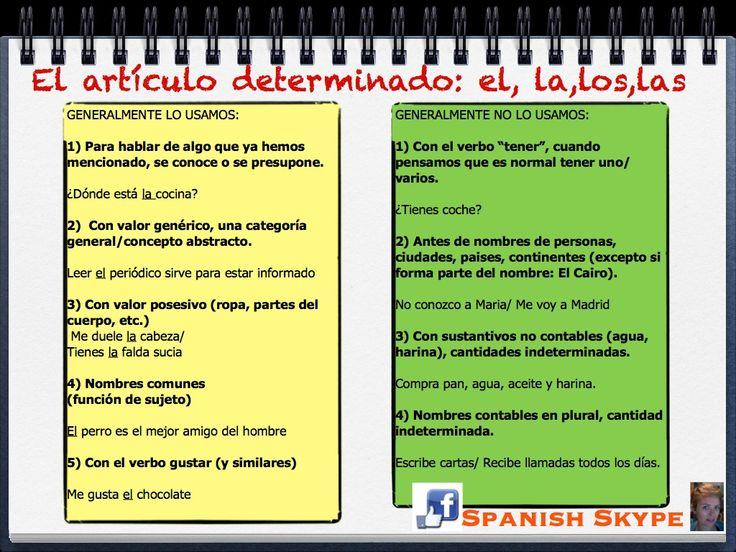 Uso del artículo en español