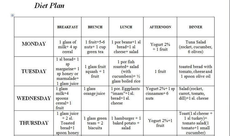 A diet plan service completed through Bright Simply only for $20. You can find this and lots of other services at www.brightsimply.com