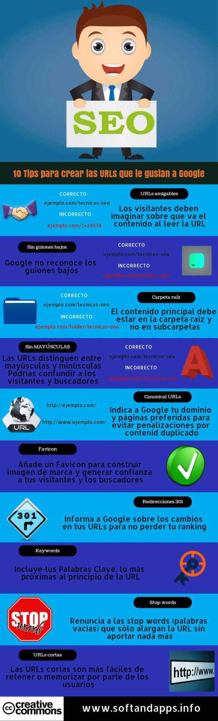 10 tips para crear las URLs que le gustan a Google. Infografía en español. #CommunityManager