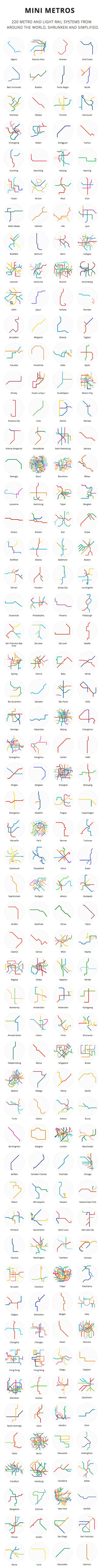 plan-métro-carte-simplifiée