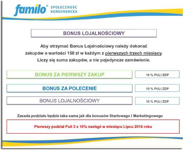 Familo - Tanie Zakupy i Praca Przez Internet: BONUS LOJALNOŚCIOWY Powraca w Familo…