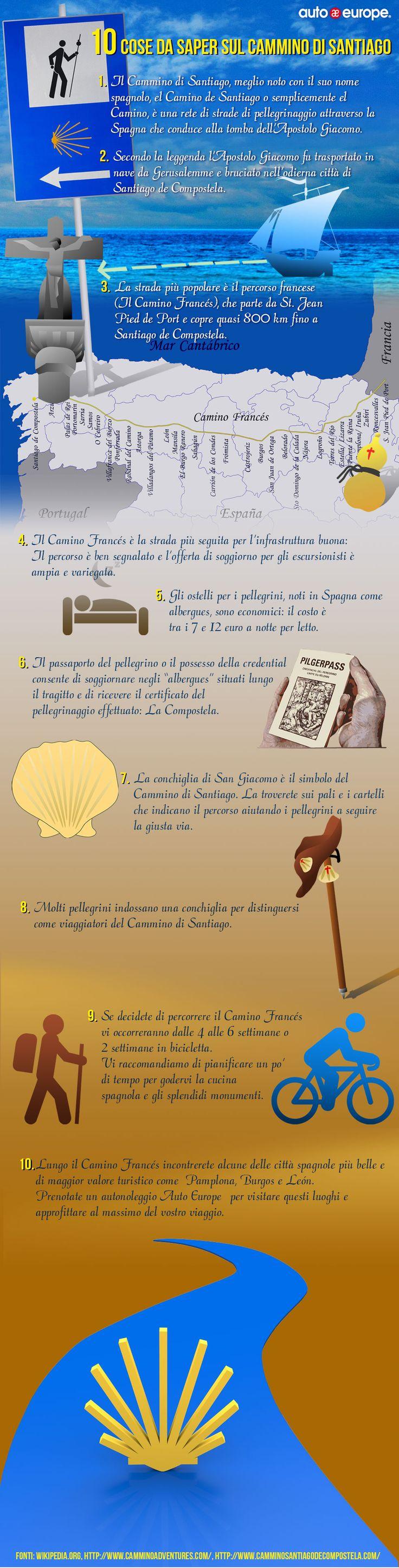 Infografica 10 cose da sapere sul Cammino di Santiago Consulta qui le altre infografiche