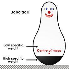 https://en.wikipedia.org/wiki/Bobo_doll_experiment