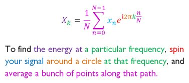 I love how its explanation was mapped to this equation through basic color coding. Eye-opening.