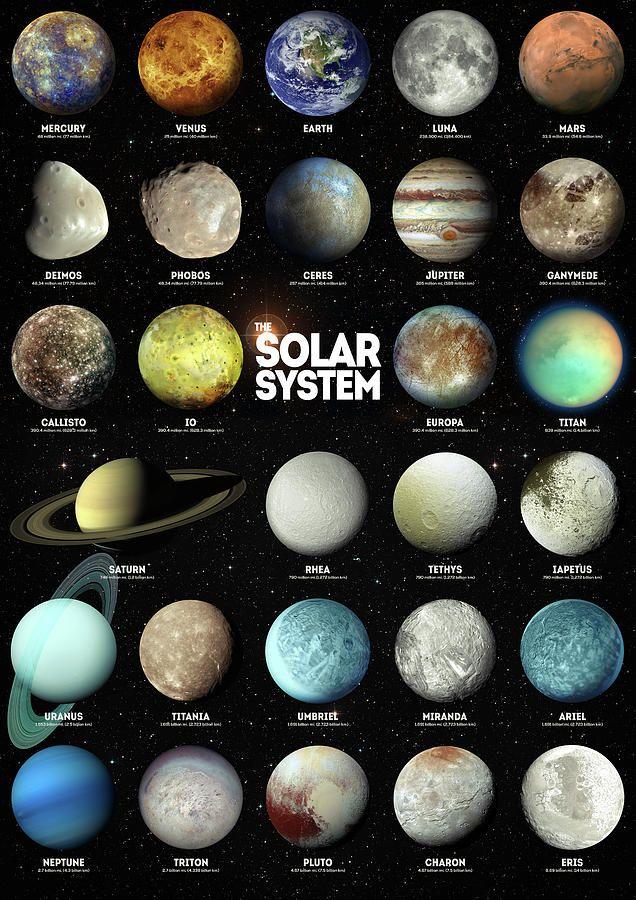 что было все планеты список и фото купили