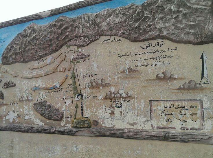 Diagram of the Battle of Uhud, of where the archers were located