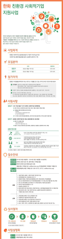 [공고] 2014 한화 친환경 사회적기업 지원사업 공모(~5/12)