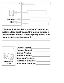Introductory lesson worksheet to accompany a lesson on reading the Periodic Table