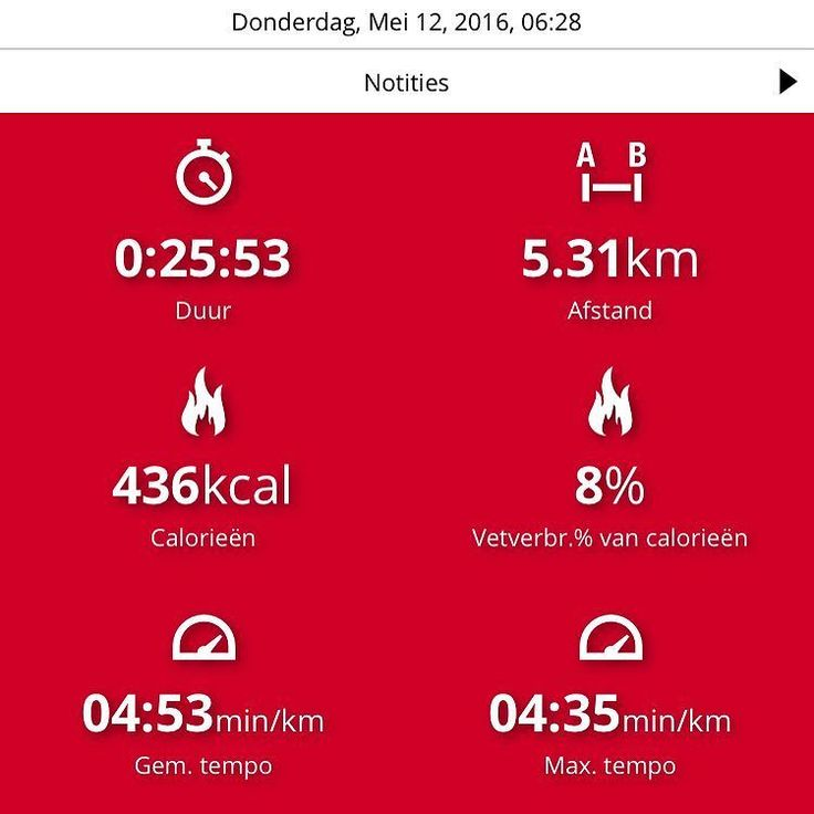 Ochtend loop last van knie/rug. #hardlopen #lopen #loper #run #runner #running #asics #polar #polarm400 #polarflow #runners by eriktenhove